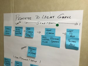 BOOM Designs Research Process