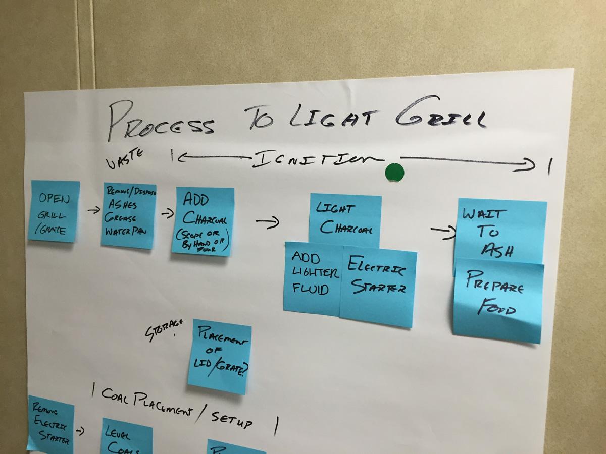 BOOM Designs Research Process