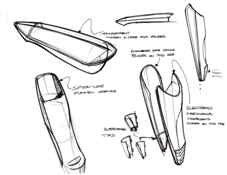 process-design-image (1)